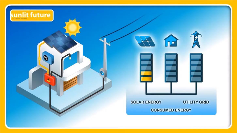 """<img src=""""diennangluongmattroihoaluoi.jpg"""" alt=""""điện năng lượng mặt trời hòa lưới"""">"""